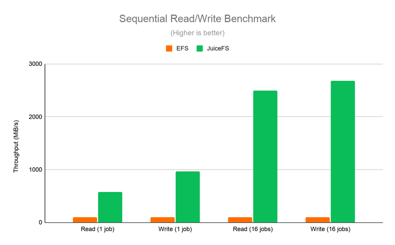 performance-benchmark-2.png